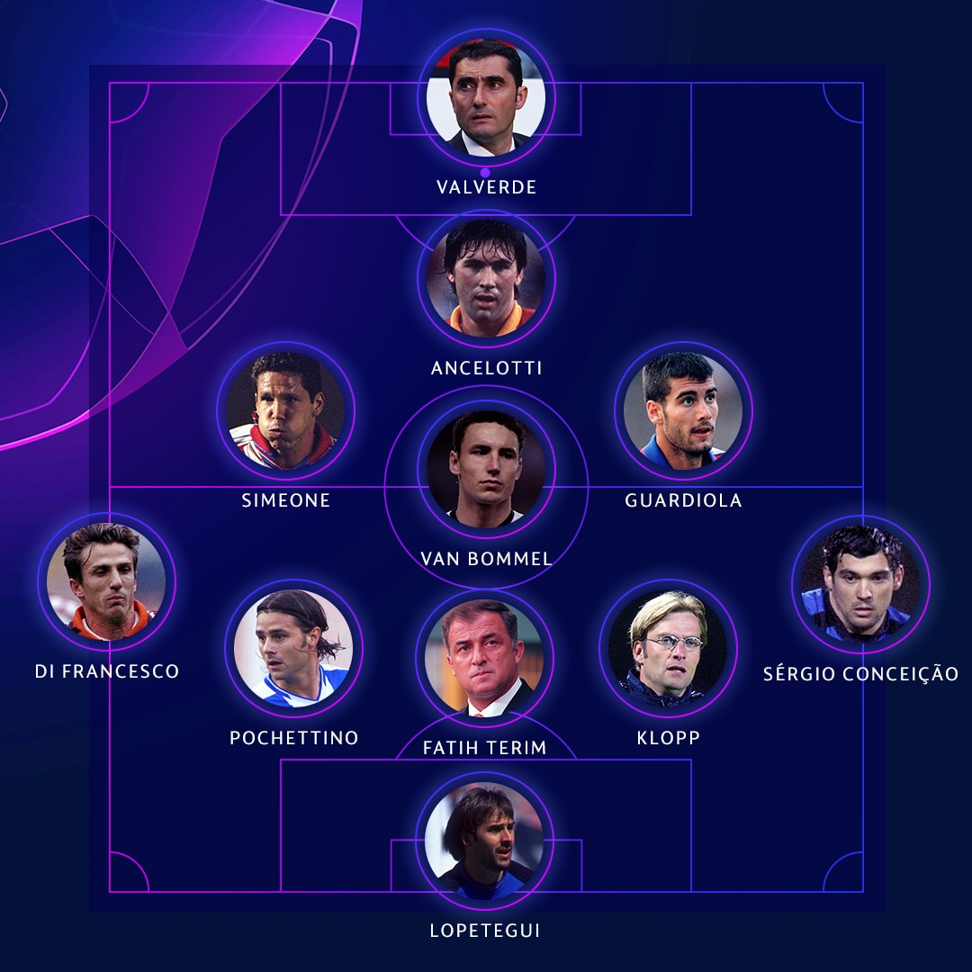 Coaches as players XI