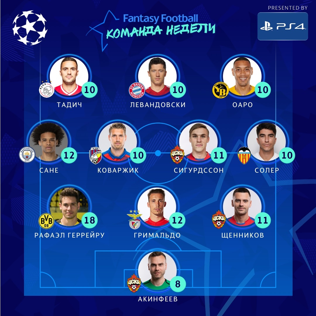 RUS UCL TOTW MD6