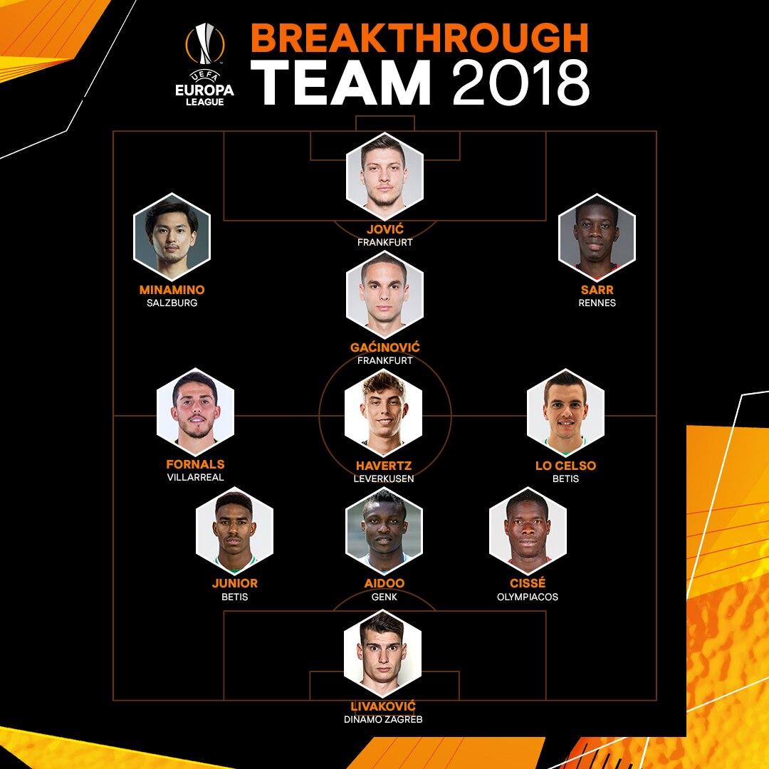 UEFA Europa League breakthrough team of 2018