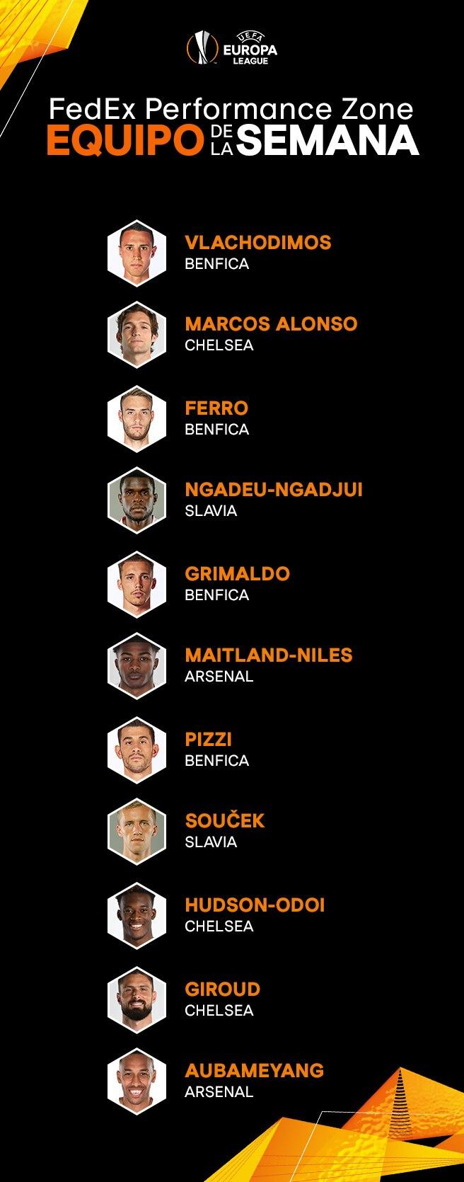 Equipo de la Semana UEL - MAD10