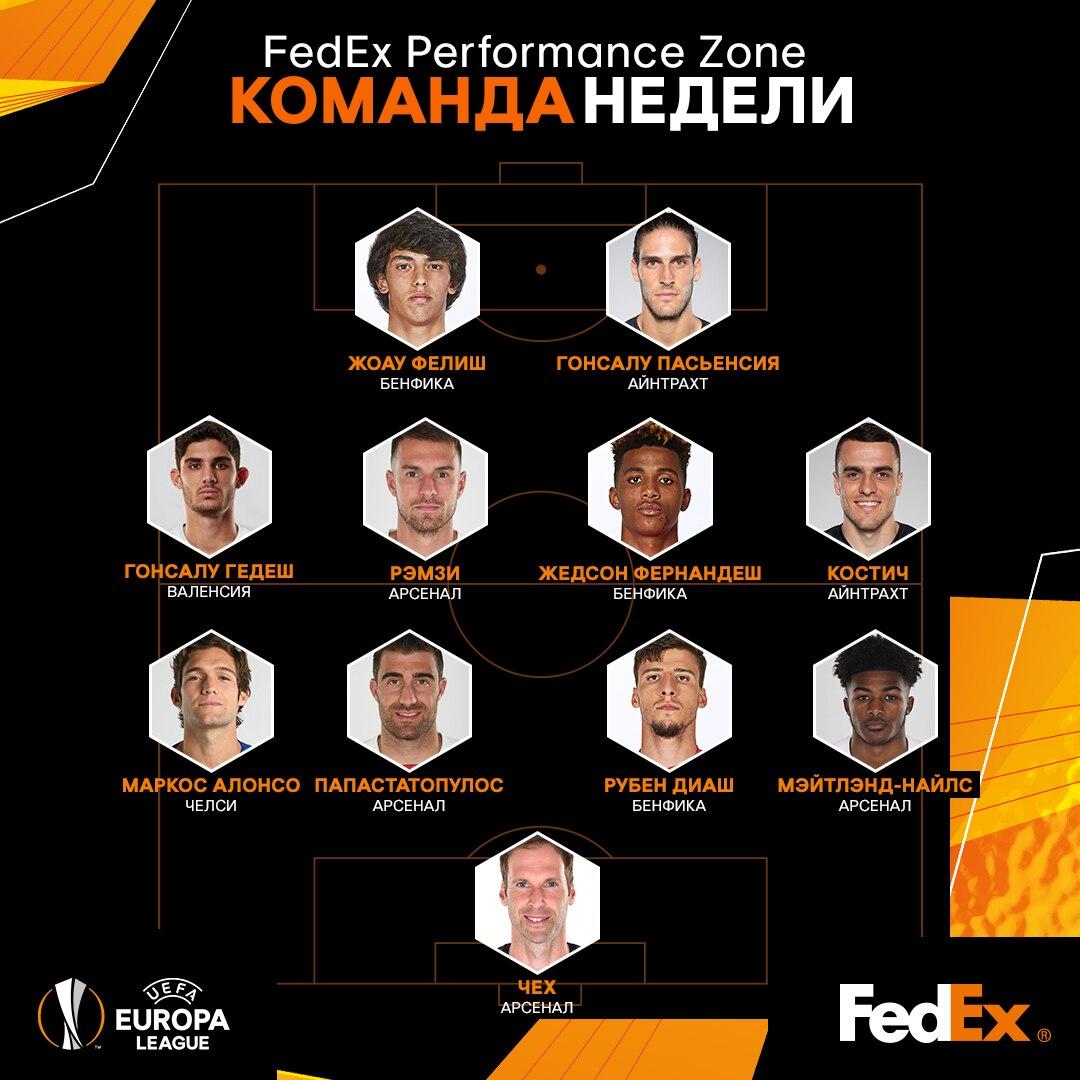 UEFA Europa League Team of the Week: quarter-final first legs - RU