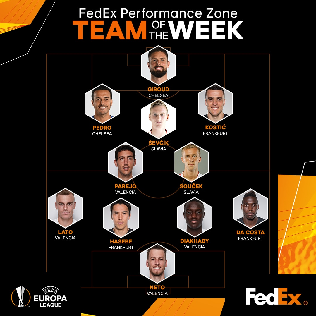 Europa League Team Of The Week Uefa Europa League Uefacom
