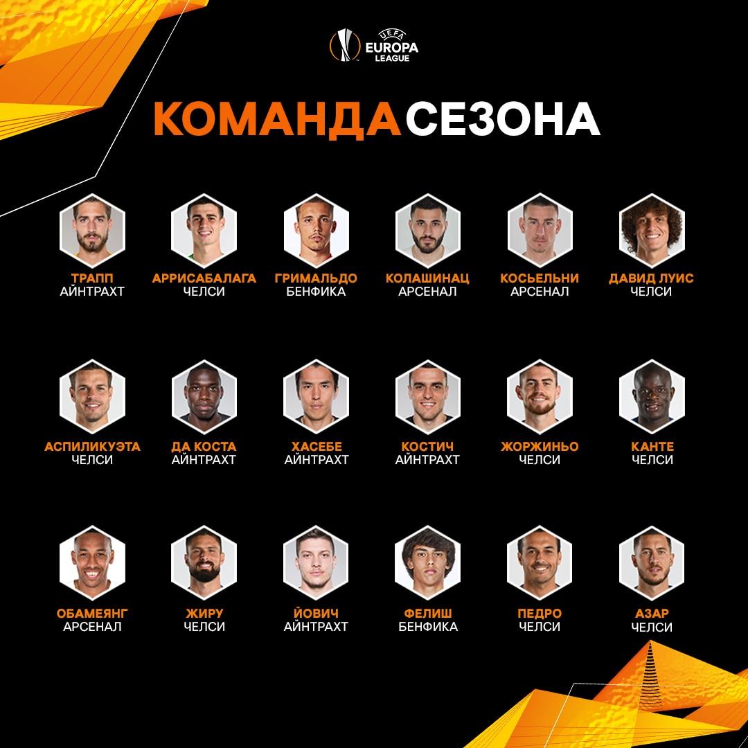 Названа команда сезона Лиги Европы - изображение 1