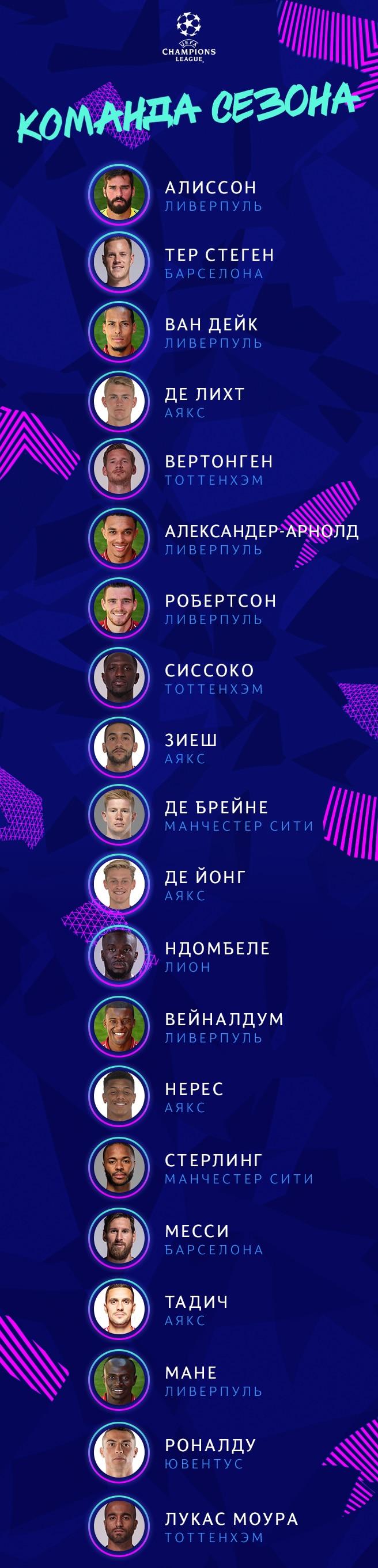 SOTS 2019 RU