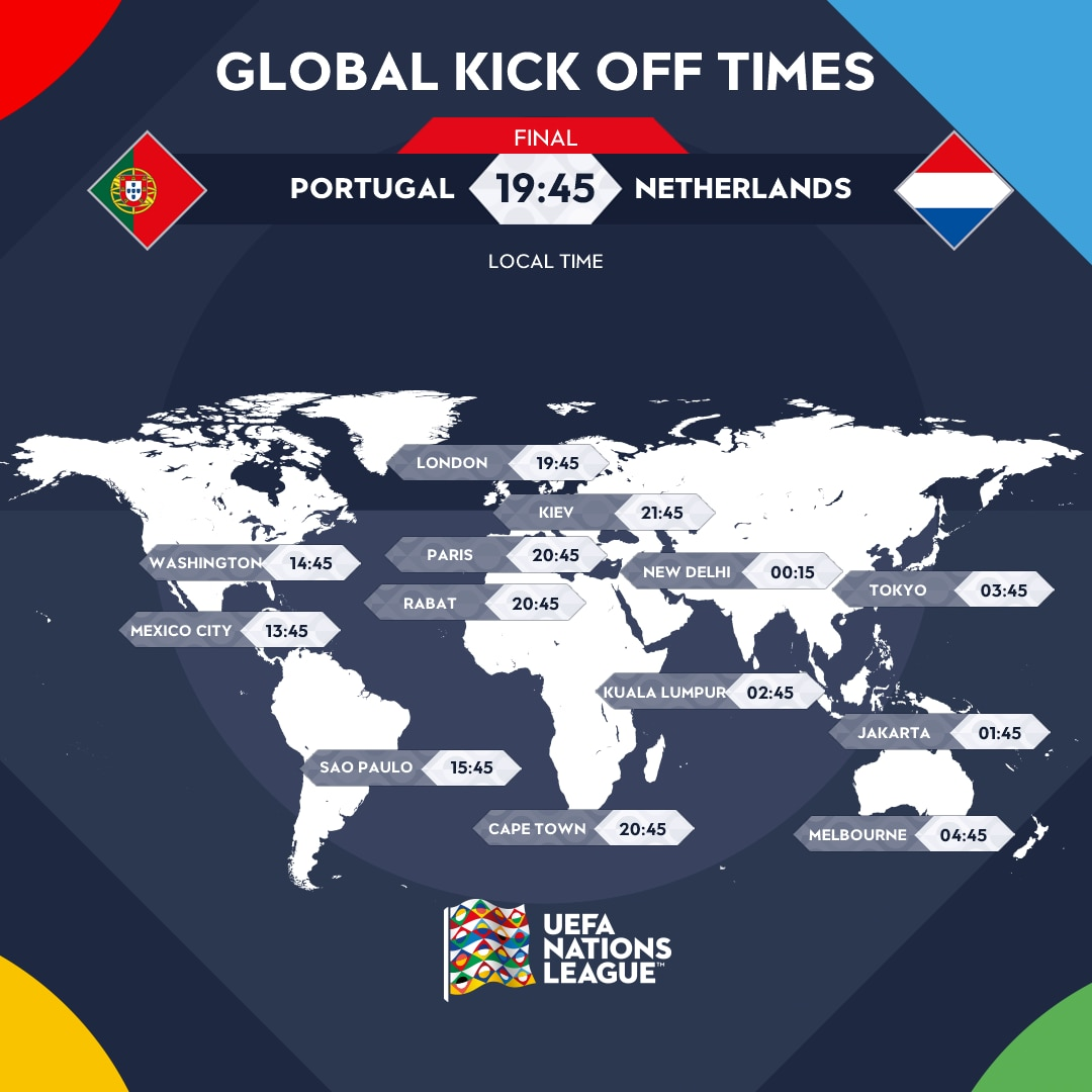 UEFA Nations League final kick-off times