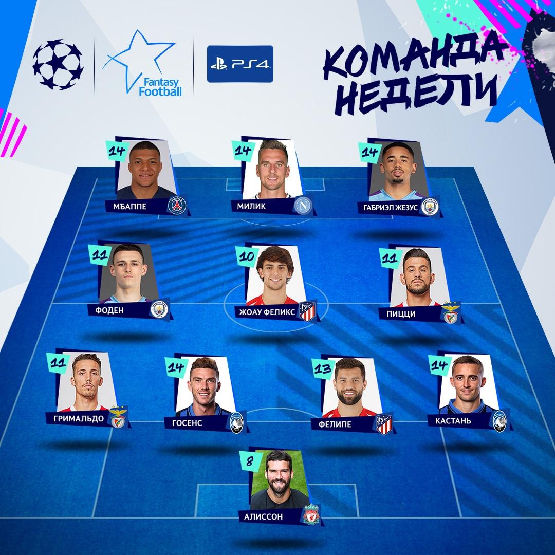 UEFA Champions League Fantasy Football Team of the Week: Matchday 6 RUS