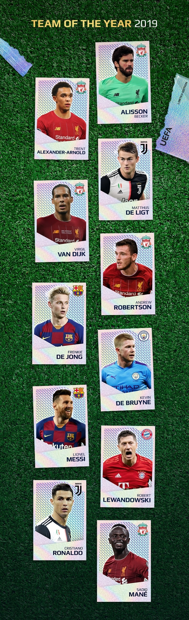 UEFA.com fans' Team of the Year 2019