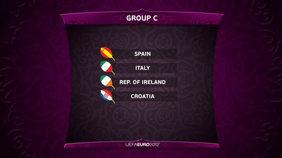 Fast start will be key in strong Group C