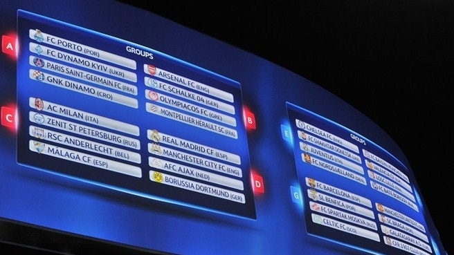 UEFA Champions League group stage draw result