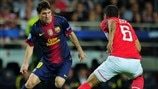 Barcelona 3-2 Spartak Moskva: the story in photos
