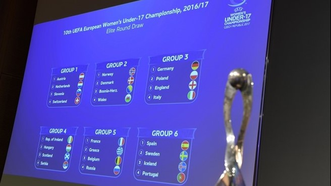 Germany play England in WU17 EURO elite round draw