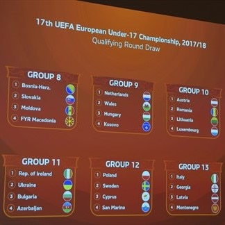2017/18 UEFA European Under-17 Championship qualifying round draw