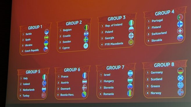 Under-17 EURO elite round draw made