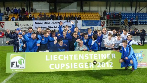 Season review: Liechtenstein