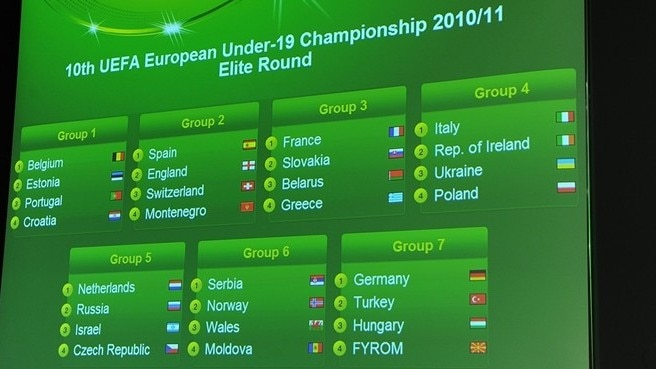 Holders France learn elite round opponents