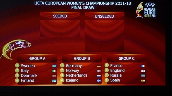 UEFA Women's EURO 2013 finals draw result