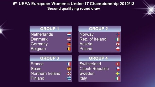 Women's U17 second qualifying round draw
