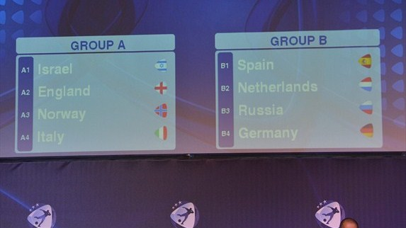 Spain draw Germany, Israel get England