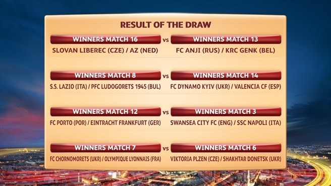 UEFA Europa League round of 16 draw results