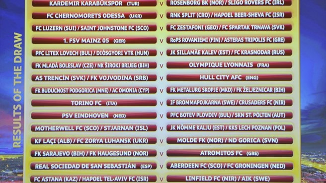 UEFA Europa League third qualifying round draw result