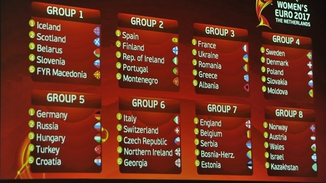 euro 2017 qualifying