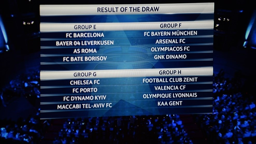 UEFA Champions League Group Stage Draw Results