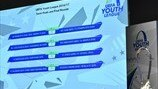 UEFA Youth League quarter-final draw