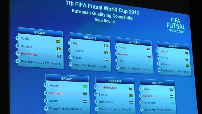 Nations learn Futsal World Cup qualifying path