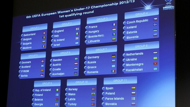 Draw made for 2012/13 first qualifying round