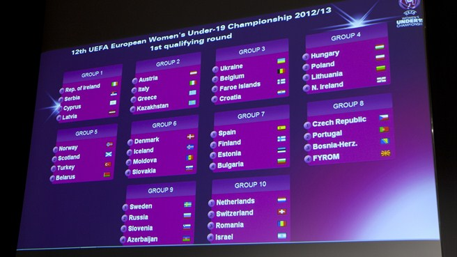 Women's U19 2012/13 first qualifying round draw