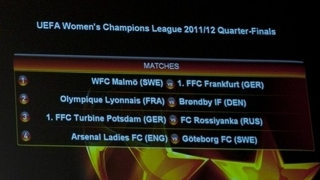 UEFA Women's Champions League – Quarter-finals
