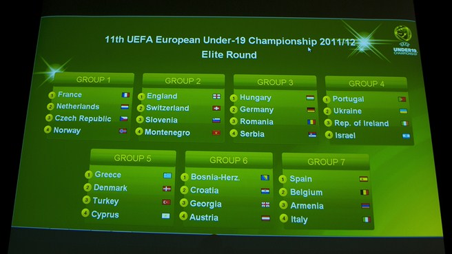 U19 elite round draw made