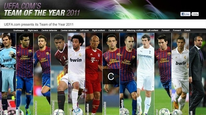 Team of the Year 2011