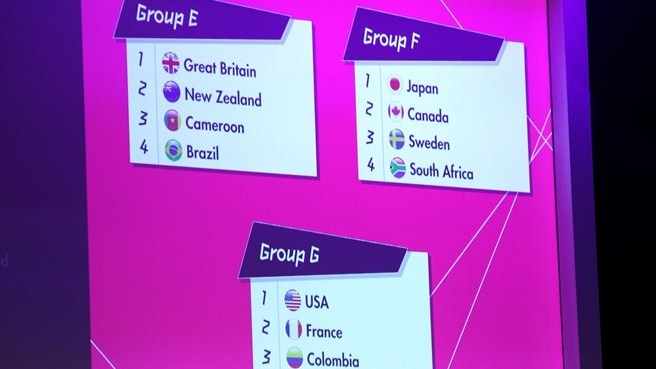 Olympic hosts Great Britain draw Brazil