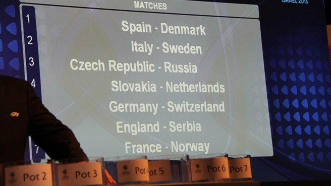 2013 UEFA European Under-21 Championship play-off draw