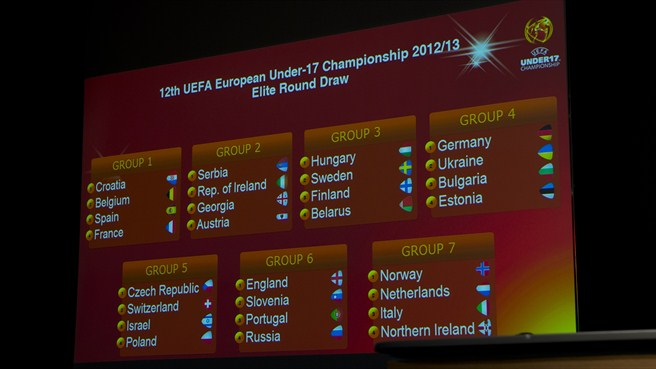 2013 UEFA European Under-17 Championship elite round draw