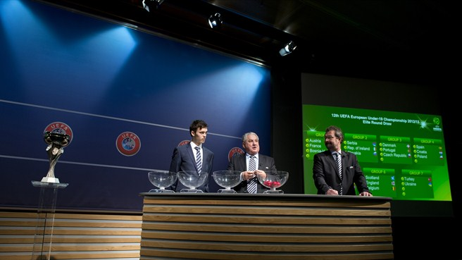 2013 UEFA European Under-19 Championship elite round draw
