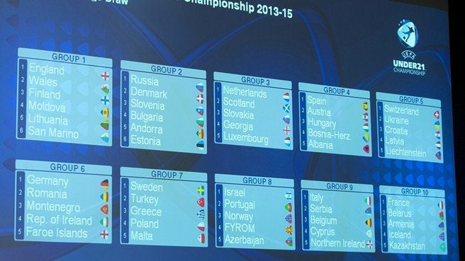 Spain learn fate in U21 qualifying draw