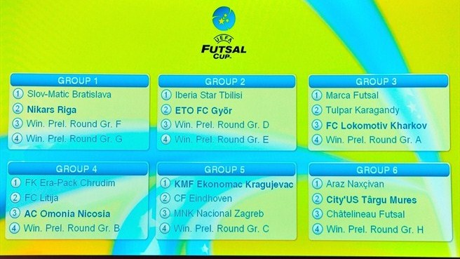 Iberia and others learn futsal draw fate