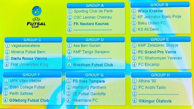 UEFA Futsal Cup preliminary round draw results