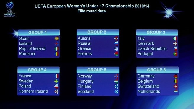 UEFA European Women's Under-17 Championship elite round draw result