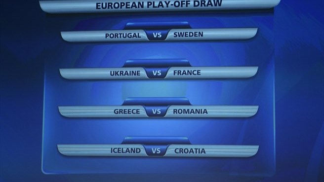 FIFA World Cup play-off draw results