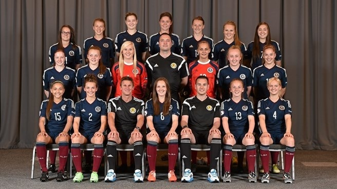 Scotland team guide