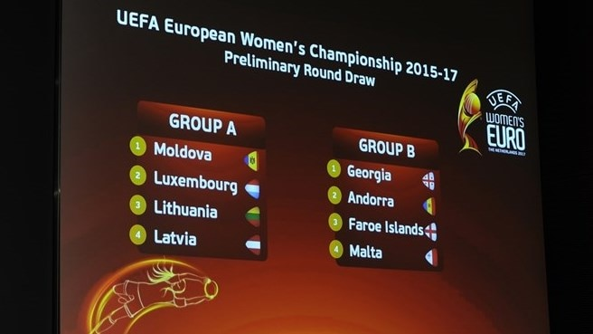 euro 2017 qualifying format
