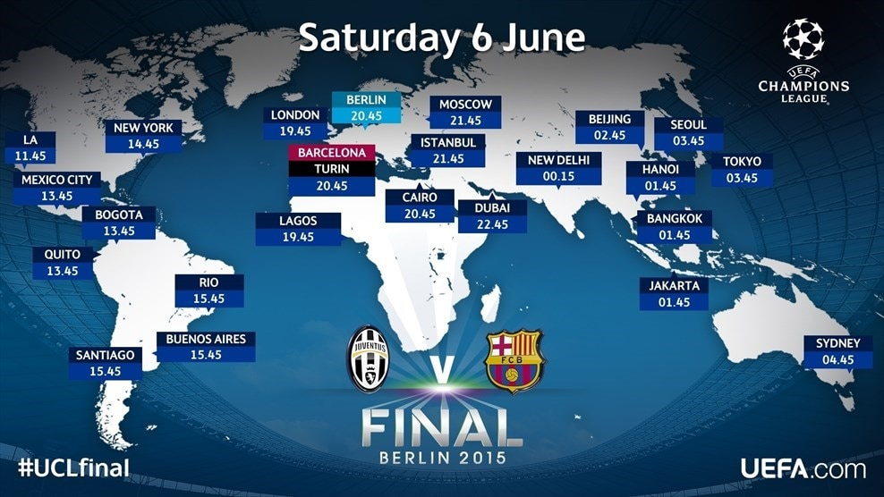 UEFA Detail: What Time Is The UEFA Champions League Final?