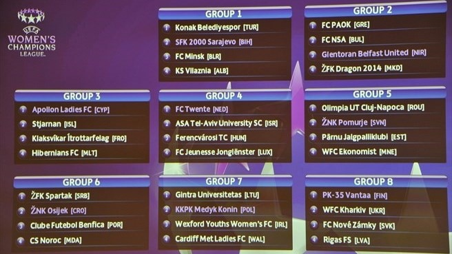 The draw; photo: UEFA