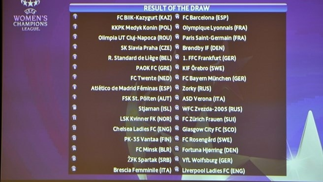 Women's Champions League round of 32 draw
