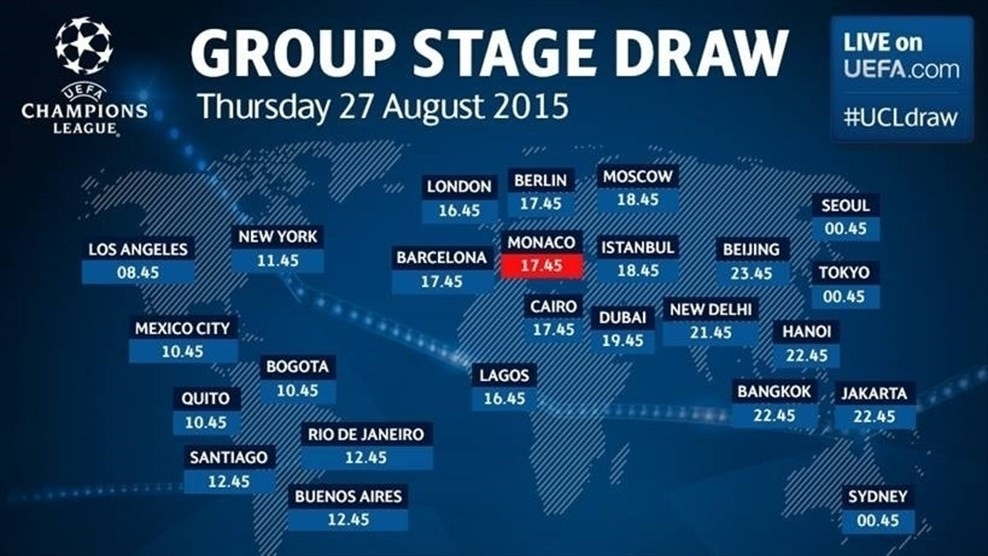 When Is The Champions League Group Stage Draw UEFA