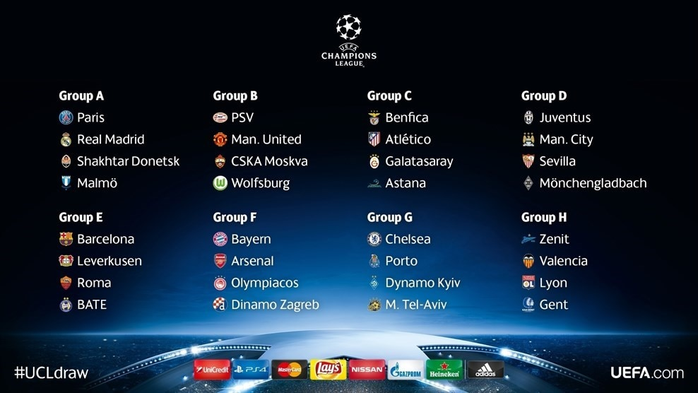 Uefa champions league group stage draw uefa champions - Tirage coupe d europe des clubs champions ...