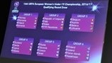 2016/17 WU19 EURO qualifying round draw